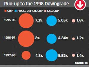 Rating downgrade rears its head again