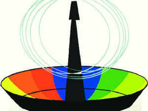 Trai today reiterated its recommendations for up to 60 per cent cut in the reserve or base price for sale of mobile phone radiowaves in the upcoming third round of auction