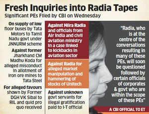 Radia tapes case: Tata Steel, Tata Motors, RIL face CBI probe