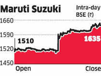 Overseas portfolio investors continued to pour funds into Indian stocks, buying shares worth Rs 1,103.04 crore on Tuesday, data shows.