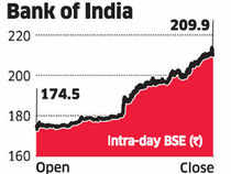 Foreign institutional investors bought shares worth Rs 1,875.87 crore on Thursday, as their buying spree continued for the 20th consecutive day.