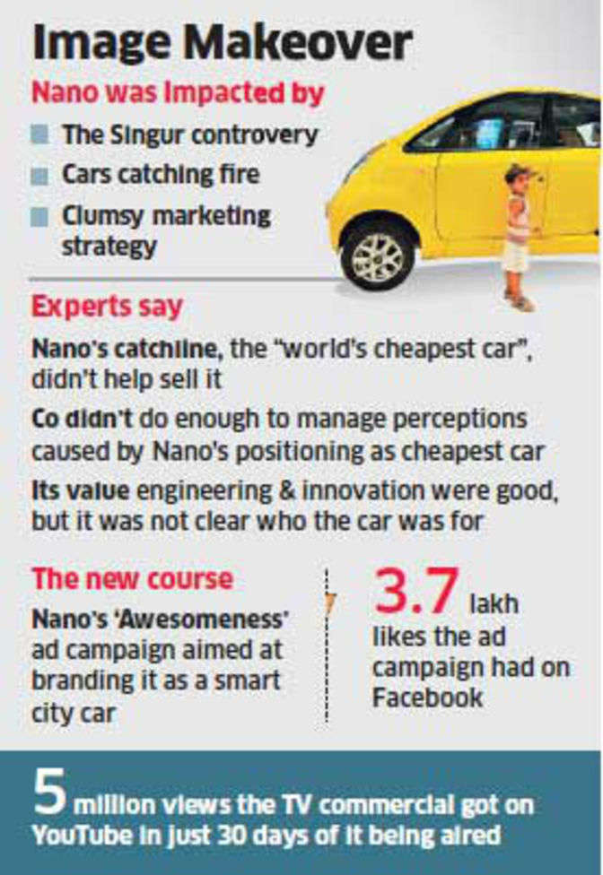 marketing strategy of tata nano Tata nano and its marketing strategy tata nano is a tiny car but that isn't the cheapest component of the car its thrifty engineering, economical design, and the cheap labour also contributed to the low cost of the vehicle.