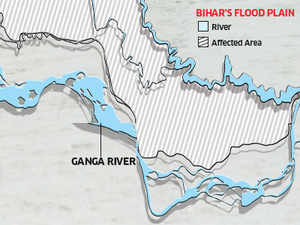 If the river-linking project works, Khagaria will be the pioneer of flood management. If it doesn't, it risks becoming a prime example of how tinkering with nature can lead to disaster.