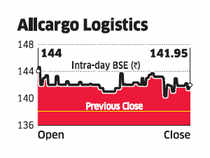 Leading brokerage house Kotak Securities has revised its target price for Allcargo Logistics to Rs 170 from Rs 160 with a 'Buy' rating.