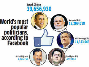WhileBJP— led by prime minister aspirantNarendraModiwho ordered allBJPleaders to get onto social media — andAAPlead the charge, parties across the spectrum from Congress andTrinamoolto CPI and JD (U) are wading in