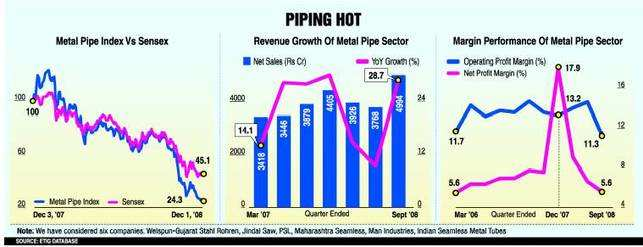 Consider stocks within metal pipe sector