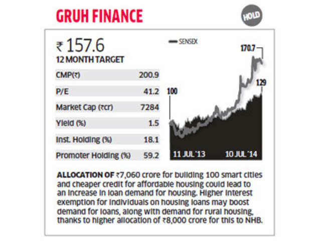 Mid-cap companies to benefit from Budget proposals