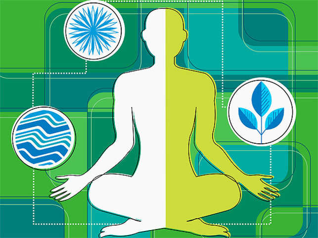 The study was designed to assess the safety, feasibility and effects of a standardised meditation and yoga intervention called mindfulness-based stress reduction (MBSR) in adults with migraines.