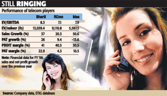 Telecom sector sees slowdown in voice services