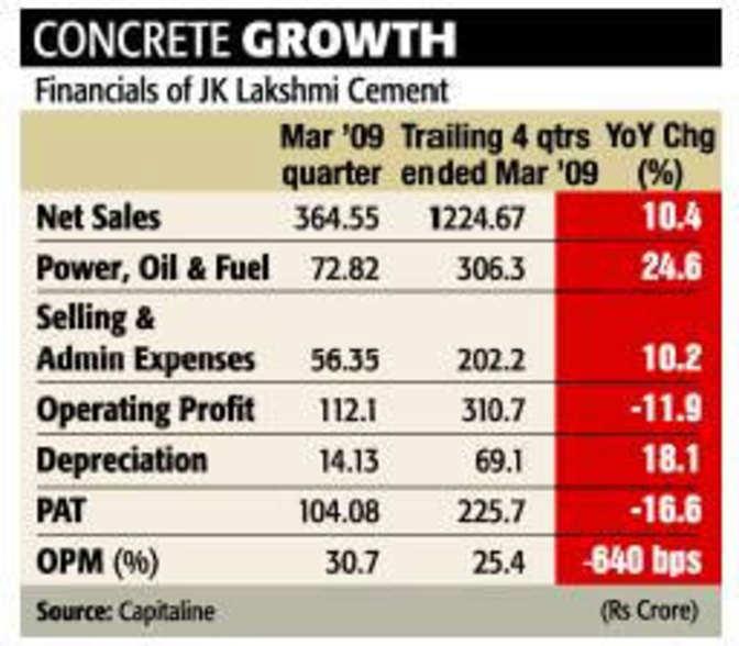 J K Lakshmi Cement : Jk lakshmi cement stands to gain the economic times