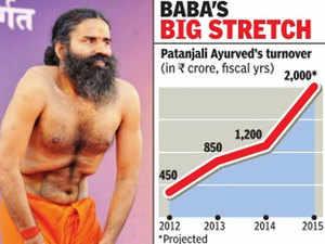 Baba Ramdev expands empire beyond yoga to FMCG - The
