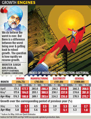 Revival on as factory output fires again