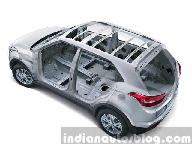 Brakes and Safety - Hyundai Creta: First drive review | The