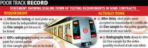 Metro mishaps around the World |  Delhi Metro mishap |  Metro moves towards secure platforms