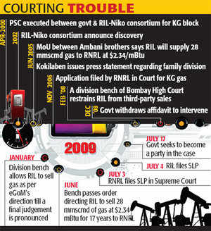 Reliance Industries' KG-D6 facility |  RIL's first crude from KG basin |  Decade's hottest biz feuds