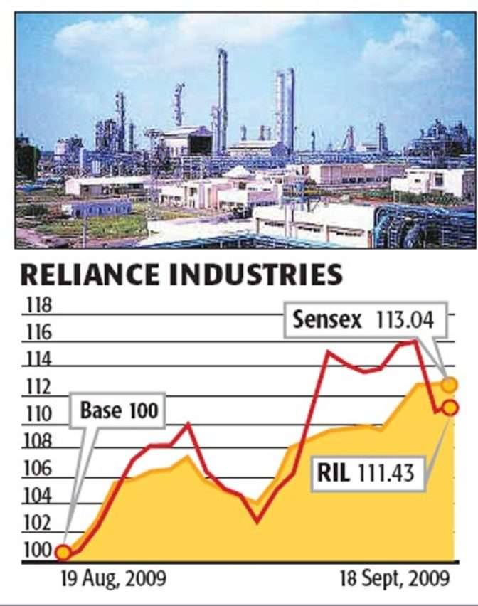 Rationale behind RIL's treasury stock sale not yet clear - The