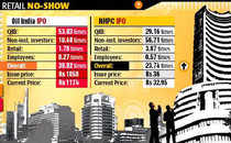 Invest in IPO based on fundamentals Calculate before investing in IPO  Why realty is good investment Key to maximising returns How to gauge market movements What moves the stock markets?