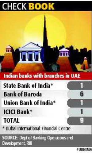 RBI tells banks to reveal exposure to Dubai World
