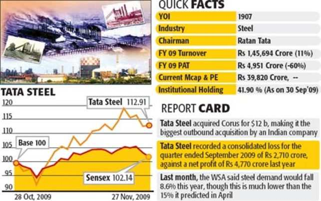 Analysts expect next quarter to be better for Tata Steel