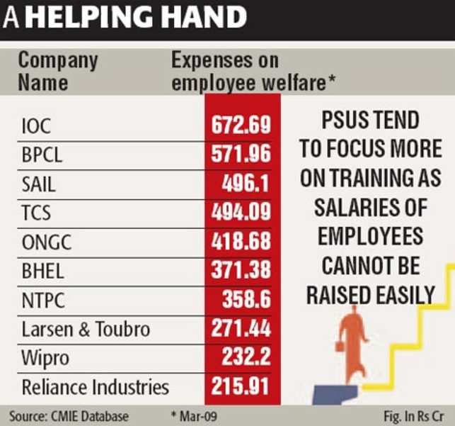 PSUs are more employee-friendly