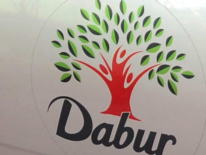 Dabur India's CSR Policy