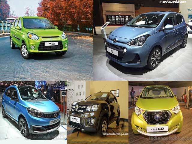 renault kwid top 5 budget cars you can drive home this diwali the economic times. Black Bedroom Furniture Sets. Home Design Ideas
