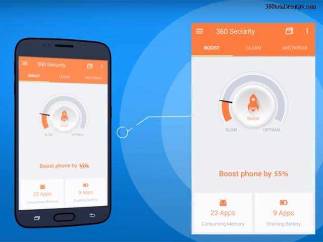 5 free android antivirus apps to protect your smartphones