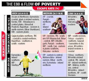 Poverty reduction and creation