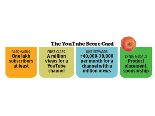 youtube earnings: You can earn money and make a career by just