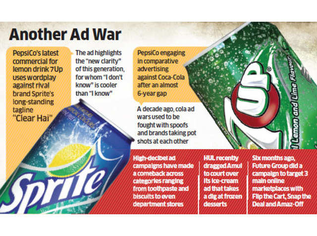 PepsiCo again engages in comparative ads, takes pot shot at