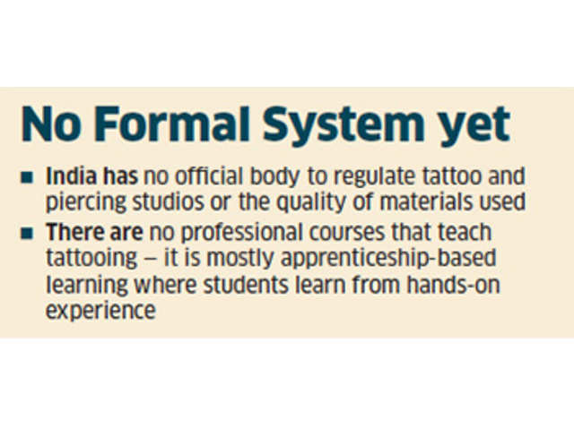 Planning to get a tattoo? Here are the things you should