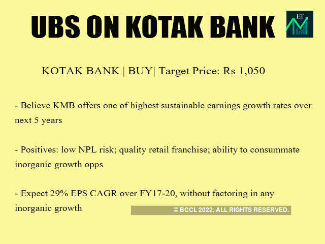 UBS ON KOTAK BANK - What foreign brokers say on these 4 stocks post