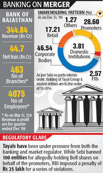 ICICI, others in talks to buy out Tayals in BoR