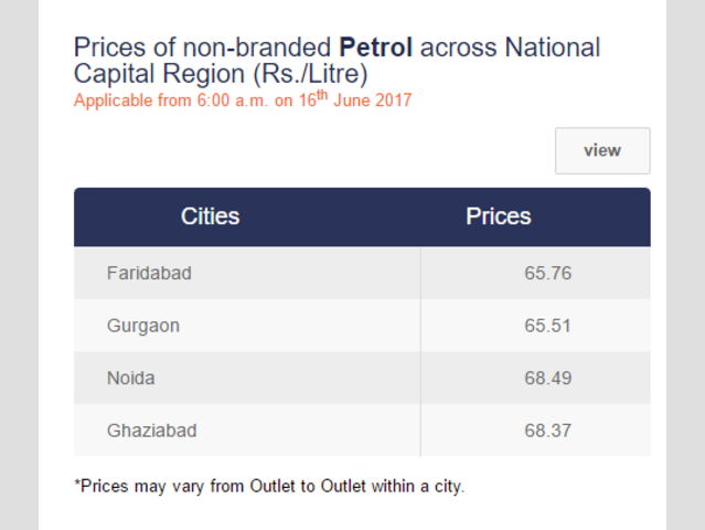 Fuel prices: Fuel prices change daily from today  How you can track