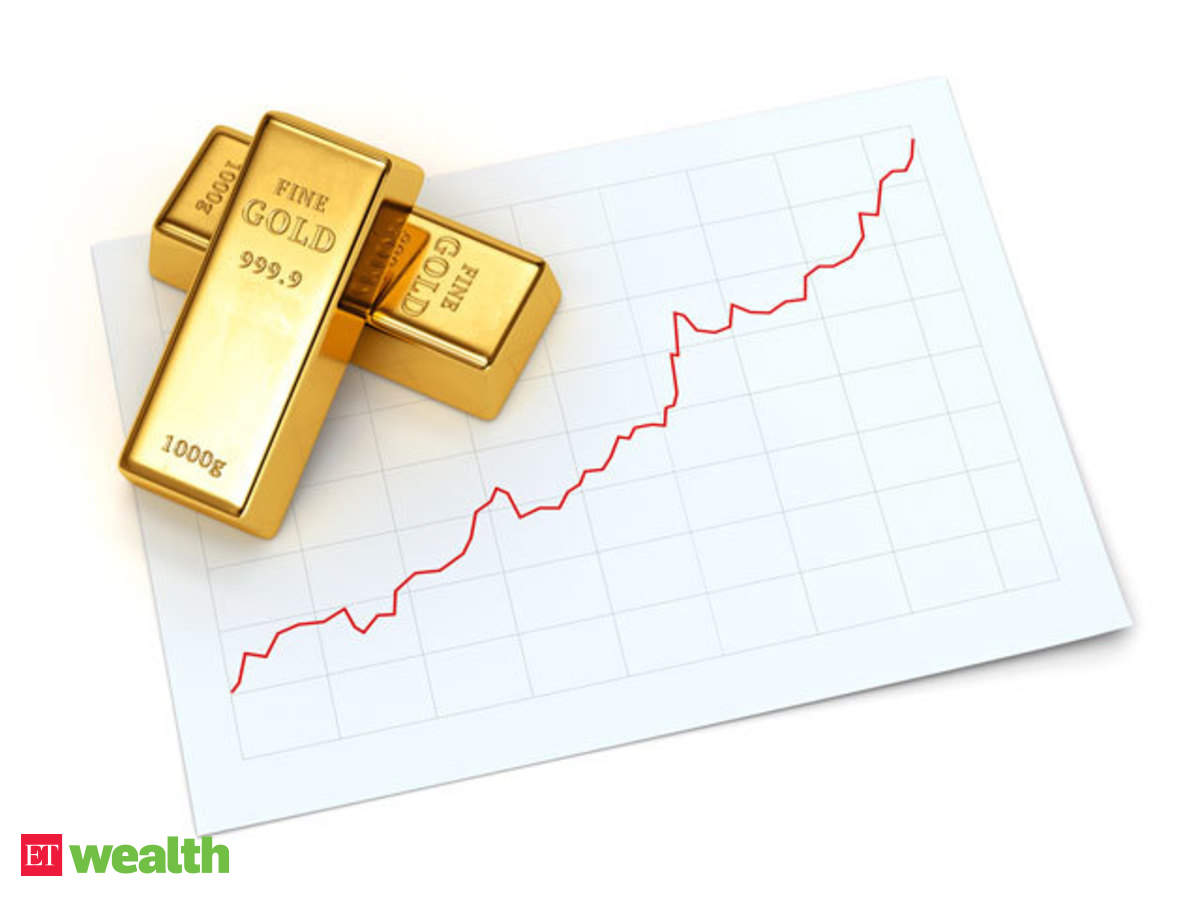 Gold Why Is Not A Good Investment The Economic Times