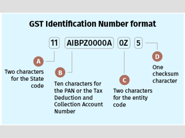 Goods and Services Tax identification number - The Economic Times