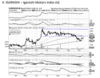 Igarashi Motors India - Tech Chart
