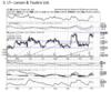 Larsen & Toubro | BUY | TARGET PRICE: Rs 1,350
