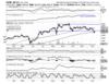 BEML| Buy | Target price: Rs 1,675
