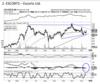 ESCORTS | BUY | Target Price: Rs 695