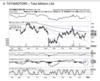 Tata Motors | BUY | TARGET PRICE: Rs 435