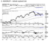 Ashok Leyland | Buy | Target Price: Rs 126