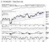 Tata Elxsi | Buy | Target Price: Rs 1,040