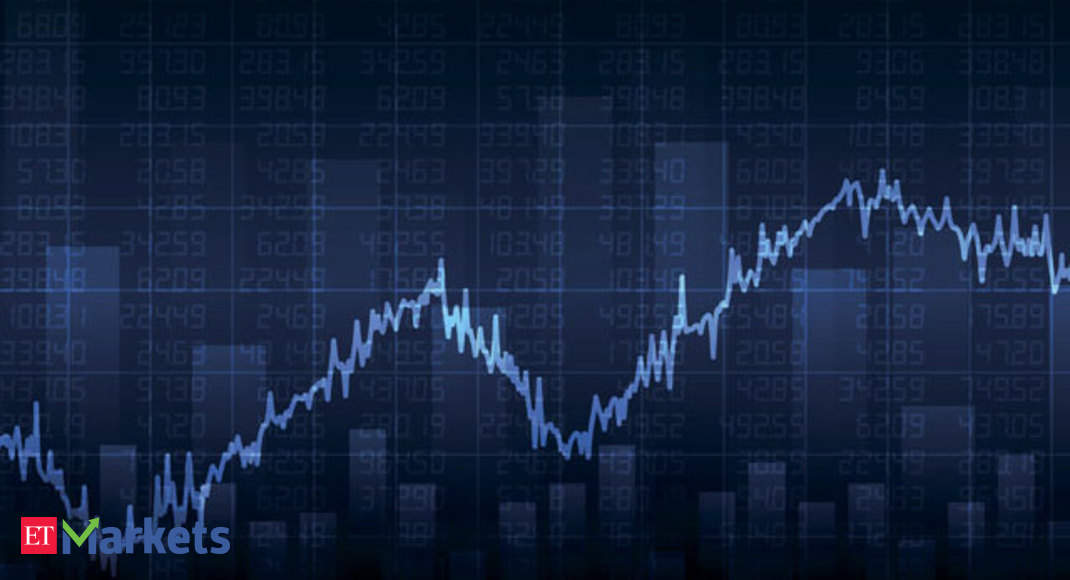 Stock Market Long Term Stock Charts Tell A Story Are You Listening
