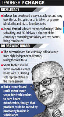 Infy to begin search for its new Murthy