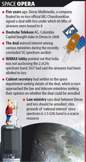 ISRO's 3G deal makes waves for wrong reasons