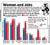 Women and Jobs
