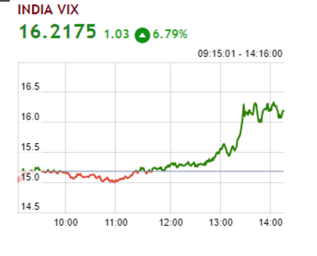 Sensex Today | Traders' Diary: Go for wait and watch approach