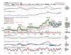 Larsen & Toubro | BUY | Target Price: Rs  1,400