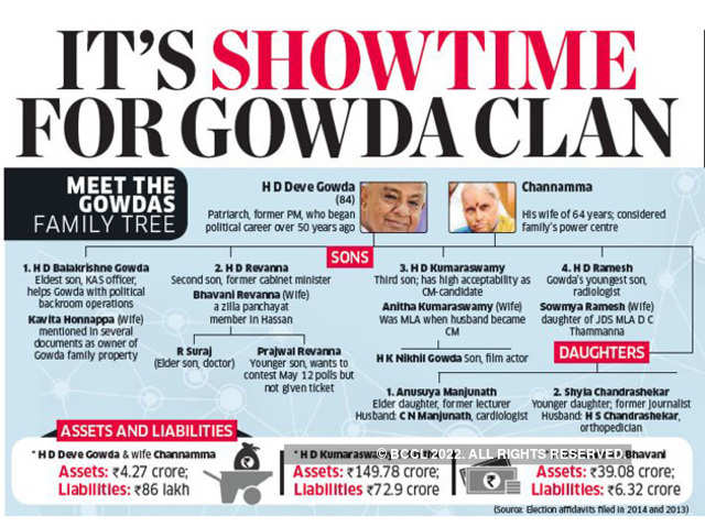 karnataka-news-national-news-dewe-gowda-family-pac